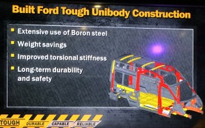 Ford Transit UniBody